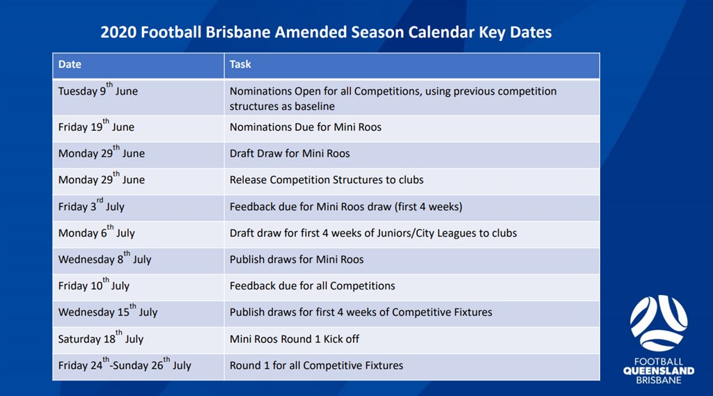 2020- Amended- Calendar- Key- Dates